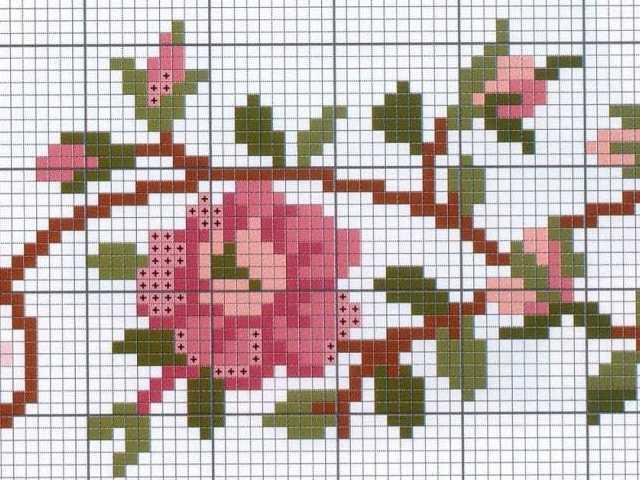 вишиті плаття хрестиком схеми для дітей 65e9ff025e389